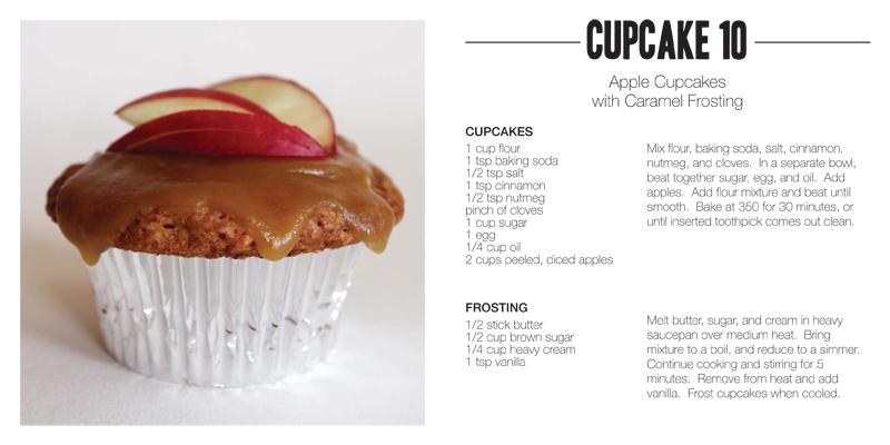 cupcakes.ai